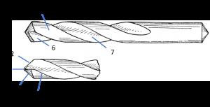 Bohrergeometrie